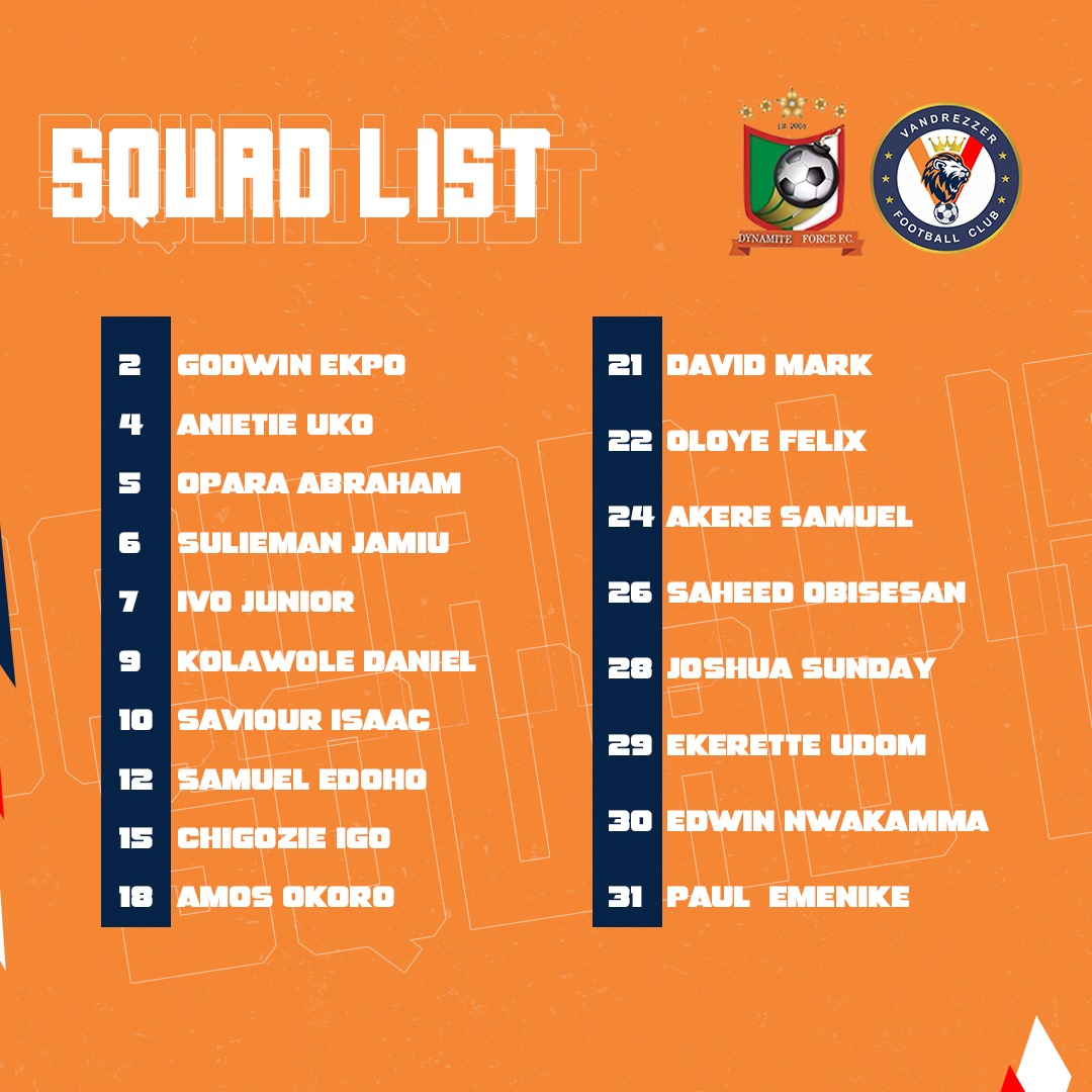 MATCH PREVIEW - 7 NEW PLAYERS NAMED IN VFC MATCH DAY SQUAD Vs DYNAMITE FORCE